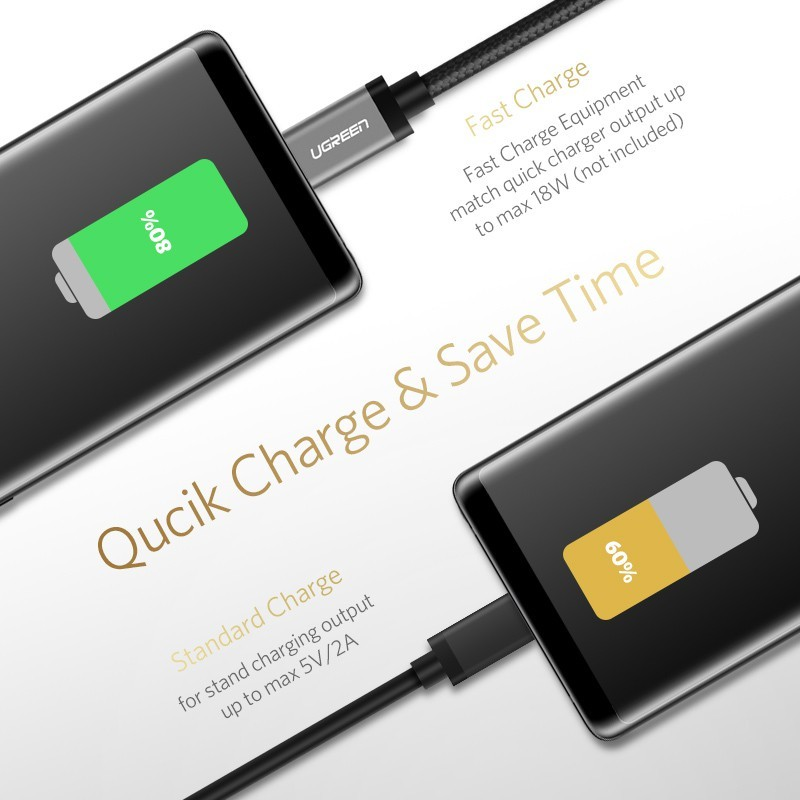 Ugreen Micro Cable quick charge