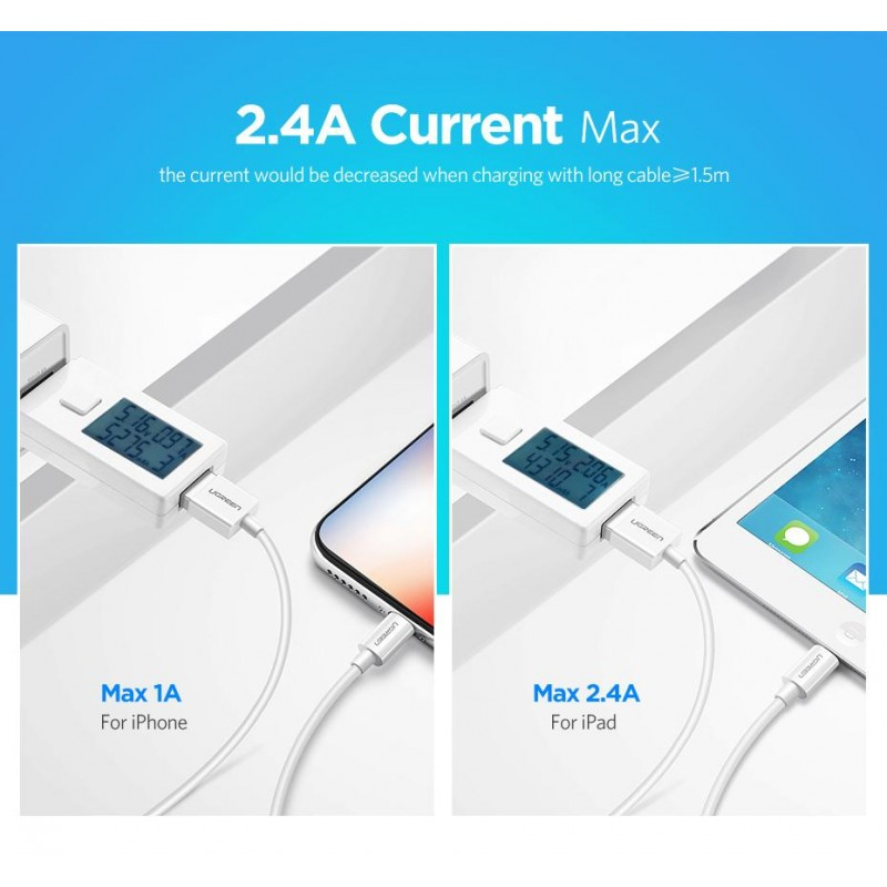 Ugreen Iphone charging and sync cable mfi